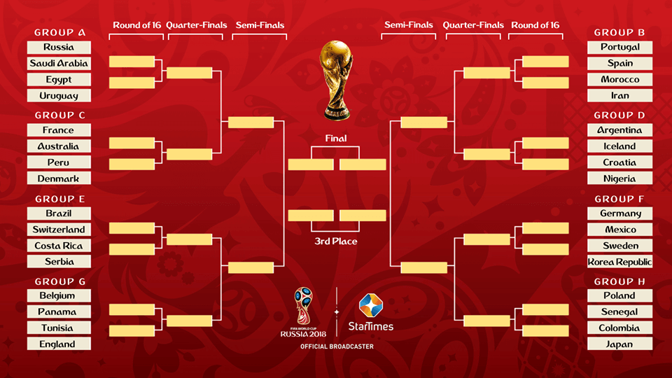 World Cup Draw Image >> 2018 Fifa World Cup Draw Startimes